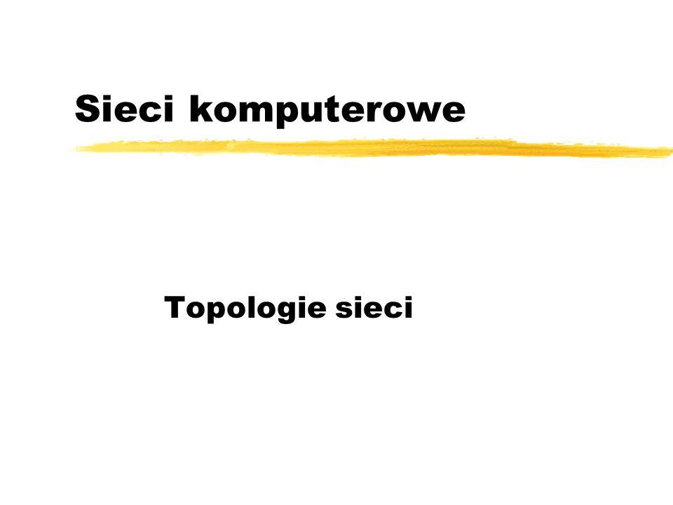 Sieci komputerowe Topologie sieci