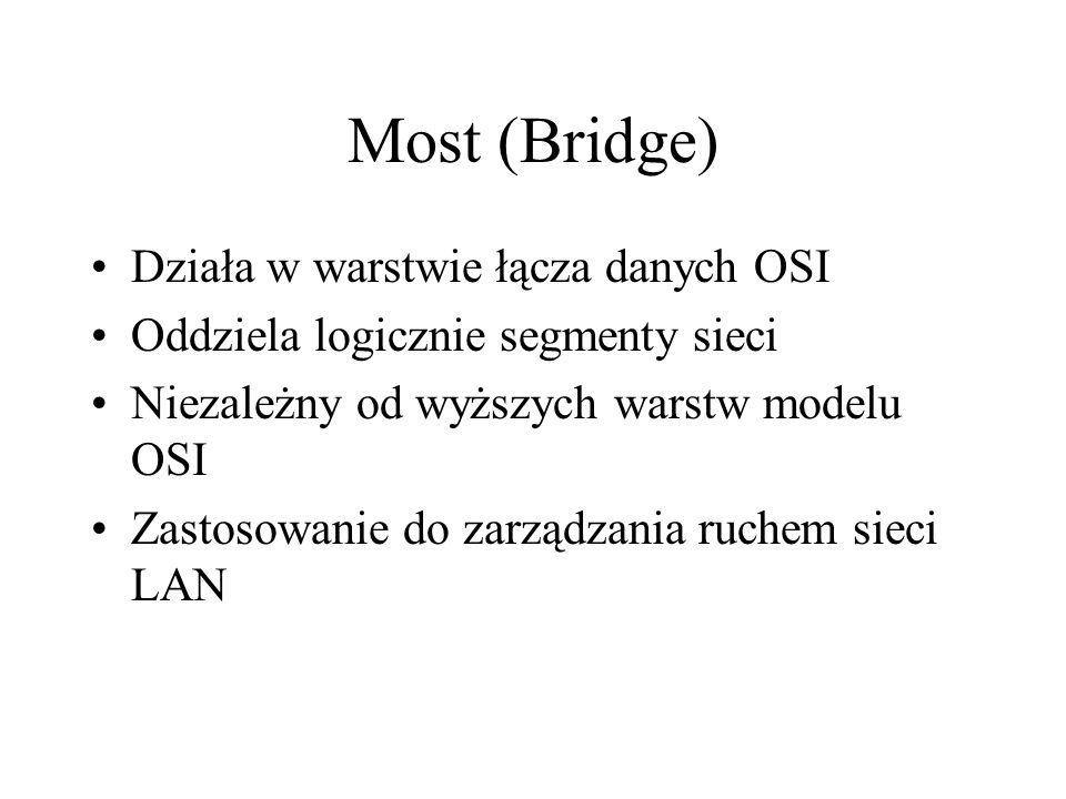 Most (Bridge) Działa w warstwie łącza danych OSI Oddziela logicznie segmenty sieci Niezależny od wyższych warstw modelu OSI Zastosowanie do zarządzani
