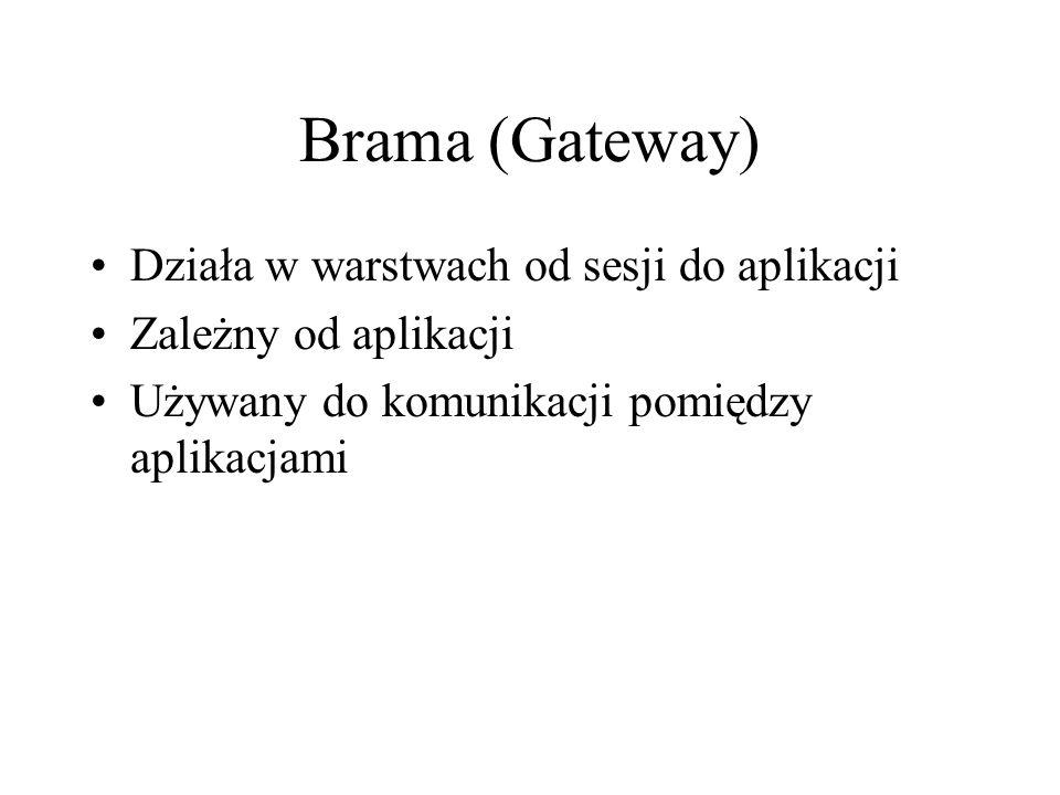 Brama (Gateway) Działa w warstwach od sesji do aplikacji Zależny od aplikacji Używany do komunikacji pomiędzy aplikacjami