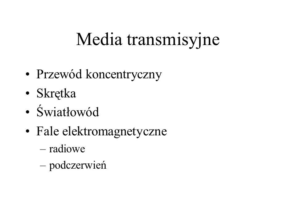 Przewód koncentryczny Podobny do przewodu antenowego Popularny w sieciach lokalnych (LAN) Powoli wycofywany z użycia Niewielkie prędkości transmisji