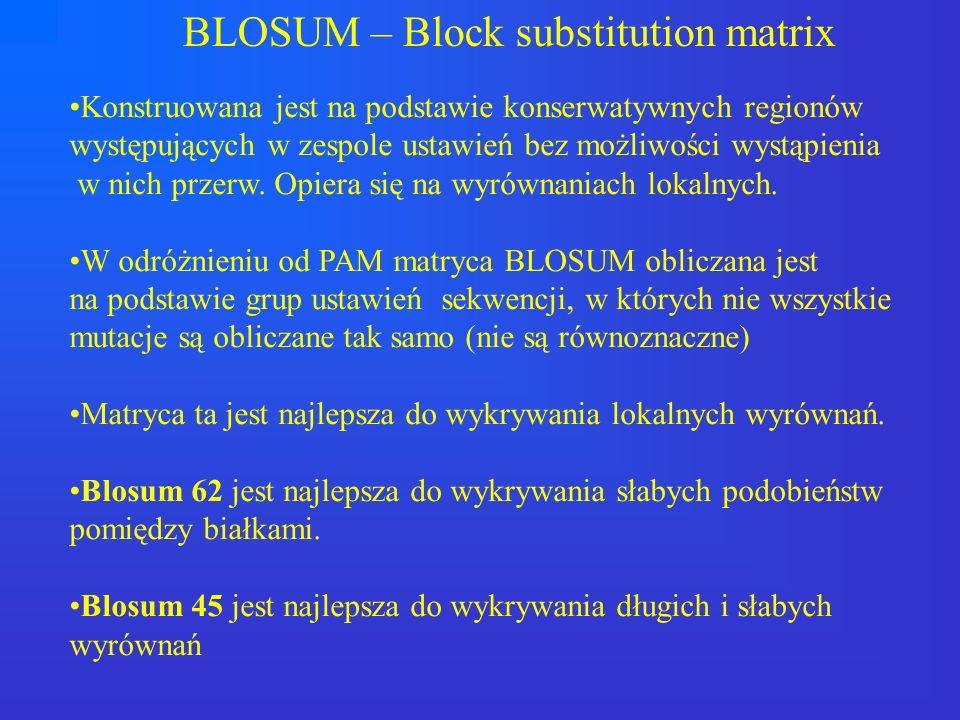 BLOSUM – Block substitution matrix Konstruowana jest na podstawie konserwatywnych regionów występujących w zespole ustawień bez możliwości wystąpienia