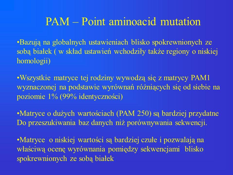 PAM – Point aminoacid mutation Bazują na globalnych ustawieniach blisko spokrewnionych ze sobą białek ( w skład ustawień wchodziły także regiony o nis