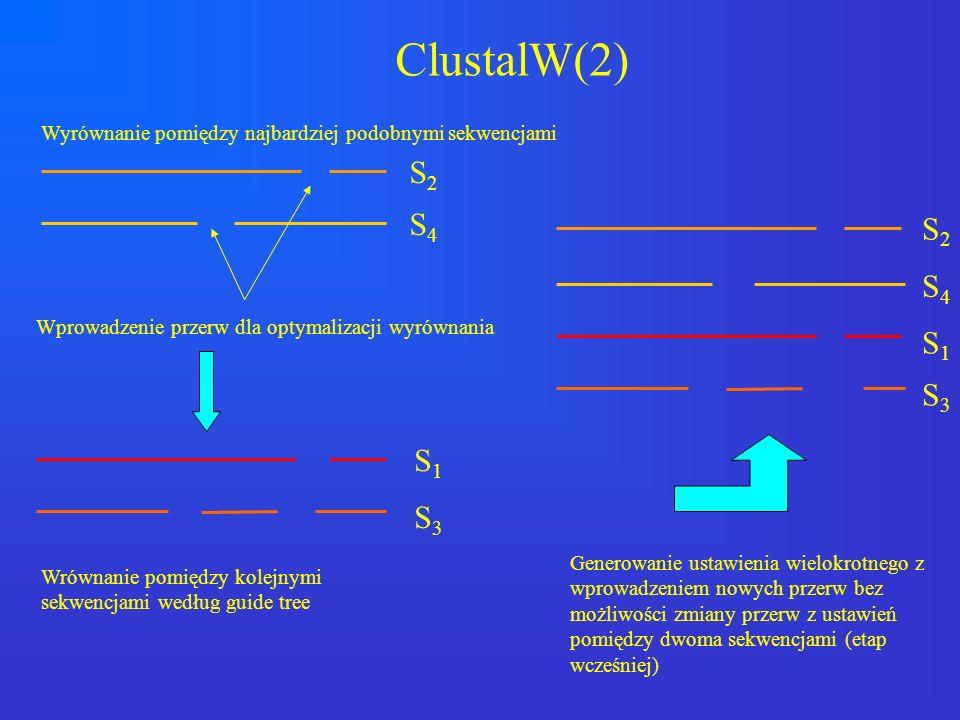 S4S4 S2S2 S1S1 S3S3 S4S4 S2S2 S1S1 S3S3 Wyrównanie pomiędzy najbardziej podobnymi sekwencjami Wprowadzenie przerw dla optymalizacji wyrównania Wrównan