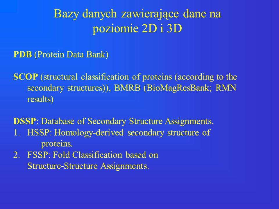 Metody przeszukiwania sekwencyjnych baz danych Entrez – na podstawie informacji na temat genu, nazwy i innych nie sekwencyjnych danych.