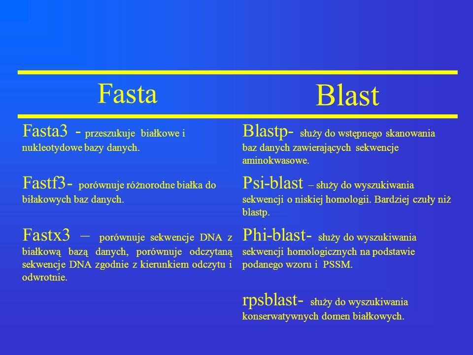 Fasta Blast Fasta3 - przeszukuje białkowe i nukleotydowe bazy danych. Blastp- służy do wstępnego skanowania baz danych zawierających sekwencje aminokw