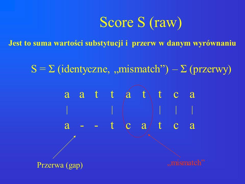 P – value (prawdopodobieństwo) Łaczy wyniki zwracane z danych wyrównań z prawdo- podobieństwem ich wystąpienia.