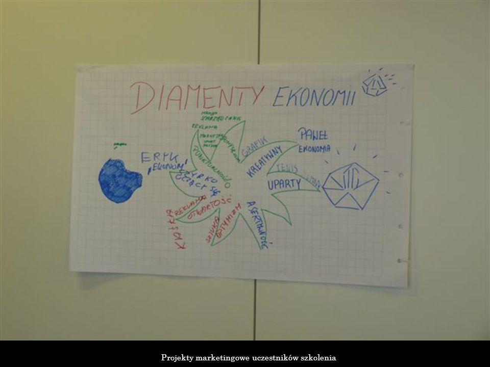 Projekty marketingowe uczestników szkolenia