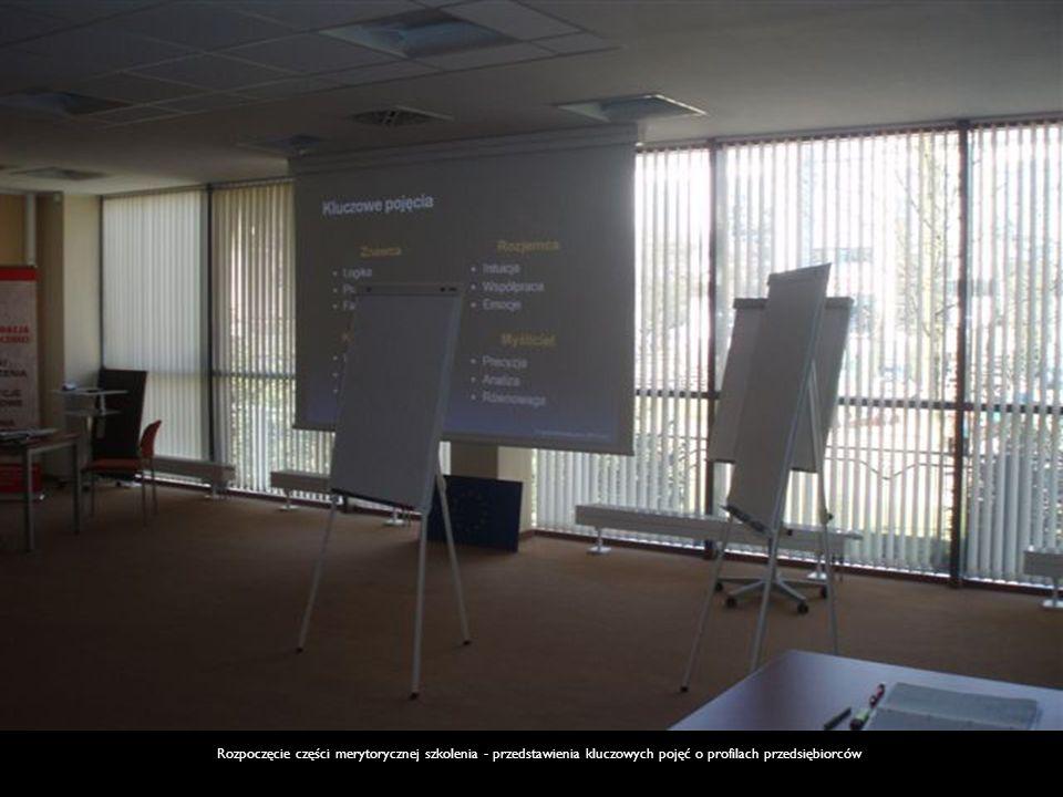 Rozpoczęcie części merytorycznej szkolenia - przedstawienia kluczowych pojęć o profilach przedsiębiorców