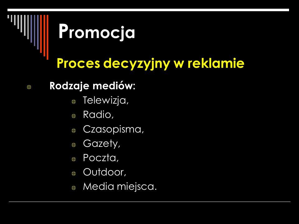 P romocja Proces decyzyjny w reklamie Rodzaje mediów: Telewizja, Radio, Czasopisma, Gazety, Poczta, Outdoor, Media miejsca.