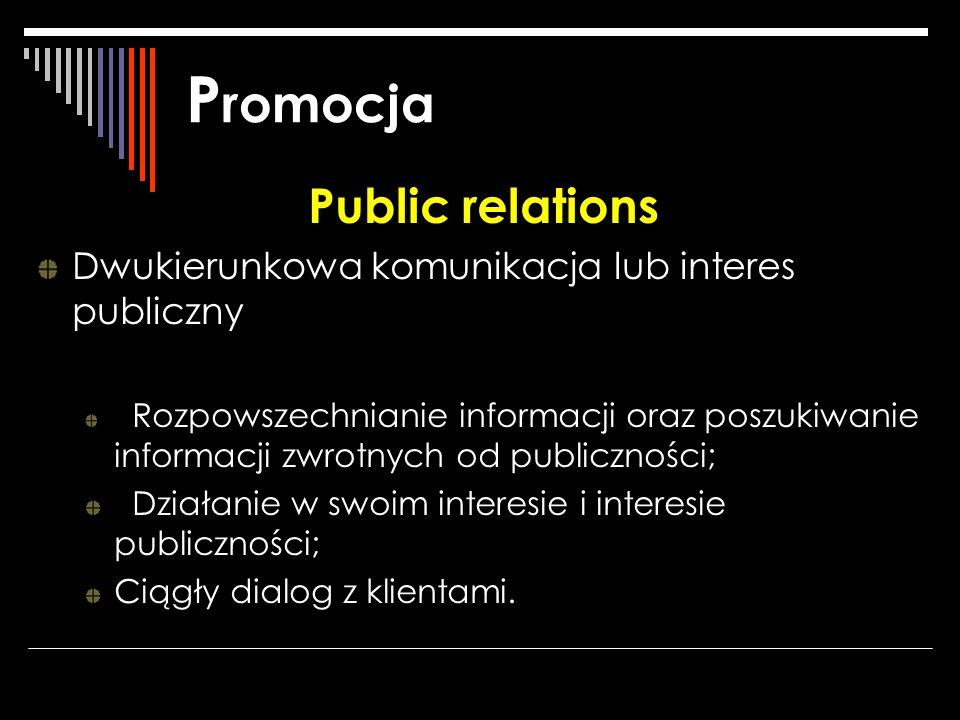 P romocja Public relations Dwukierunkowa komunikacja lub interes publiczny Rozpowszechnianie informacji oraz poszukiwanie informacji zwrotnych od publ