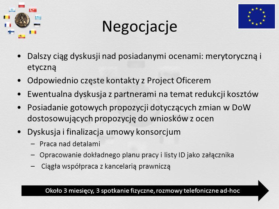 Negocjacje Dalszy ciąg dyskusji nad posiadanymi ocenami: merytoryczną i etyczną Odpowiednio częste kontakty z Project Oficerem Ewentualna dyskusja z p