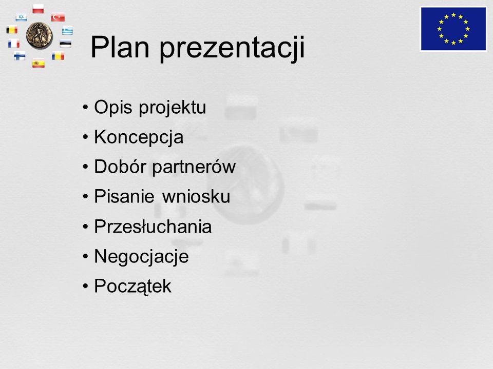 Opis projektu Koncepcja Dobór partnerów Pisanie wniosku Przesłuchania Negocjacje Początek Plan prezentacji
