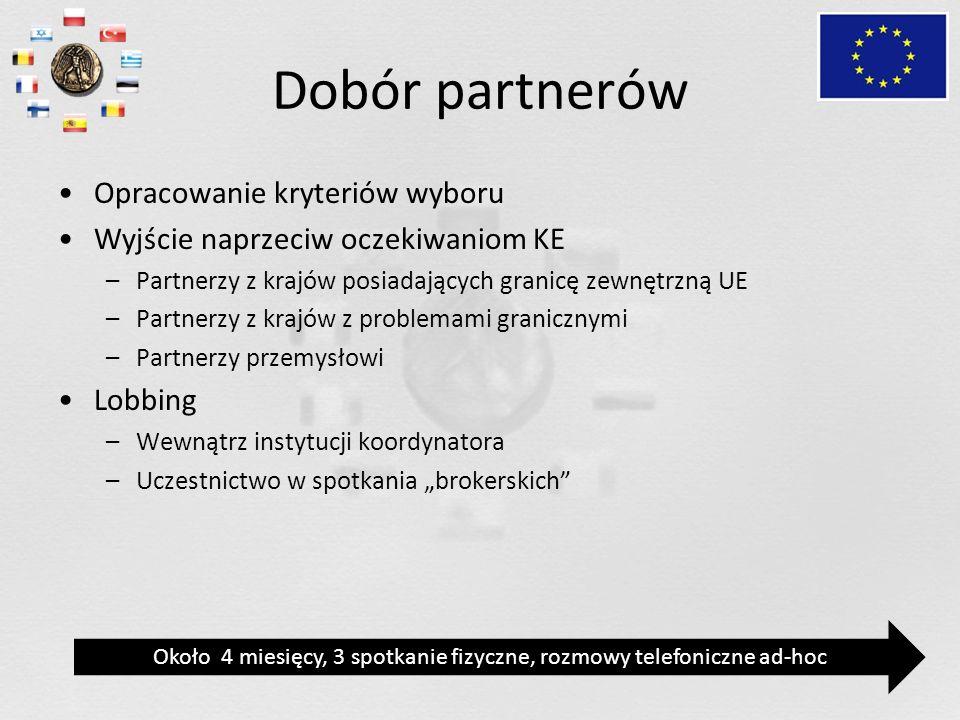 Dobór partnerów Opracowanie kryteriów wyboru Wyjście naprzeciw oczekiwaniom KE –Partnerzy z krajów posiadających granicę zewnętrzną UE –Partnerzy z kr