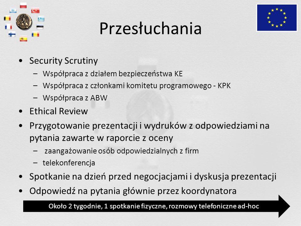 Przesłuchania Security Scrutiny –Współpraca z działem bezpieczeństwa KE –Współpraca z członkami komitetu programowego - KPK –Współpraca z ABW Ethical