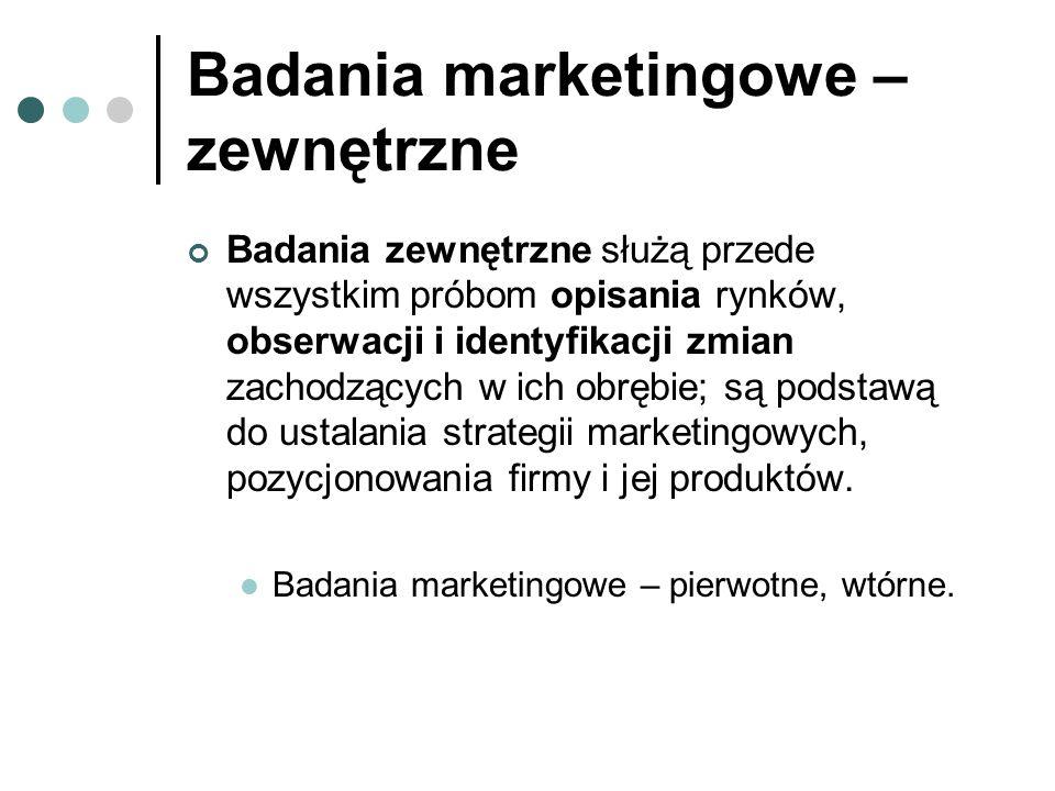 Badania marketingowe – zewnętrzne Badania zewnętrzne służą przede wszystkim próbom opisania rynków, obserwacji i identyfikacji zmian zachodzących w ic