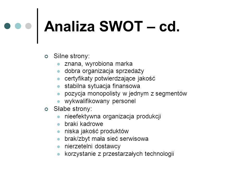 Analiza SWOT – cd. Silne strony: znana, wyrobiona marka dobra organizacja sprzedaży certyfikaty potwierdzające jakość stabilna sytuacja finansowa pozy
