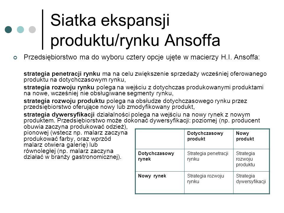 Siatka ekspansji produktu/rynku Ansoffa Przedsiębiorstwo ma do wyboru cztery opcje ujęte w macierzy H.I. Ansoffa: strategia penetracji rynku ma na cel