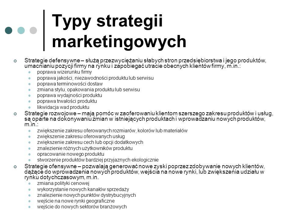 Typy strategii marketingowych Strategie defensywne – służą przezwyciężaniu słabych stron przedsiębiorstwa i jego produktów, umacnianiu pozycji firmy n