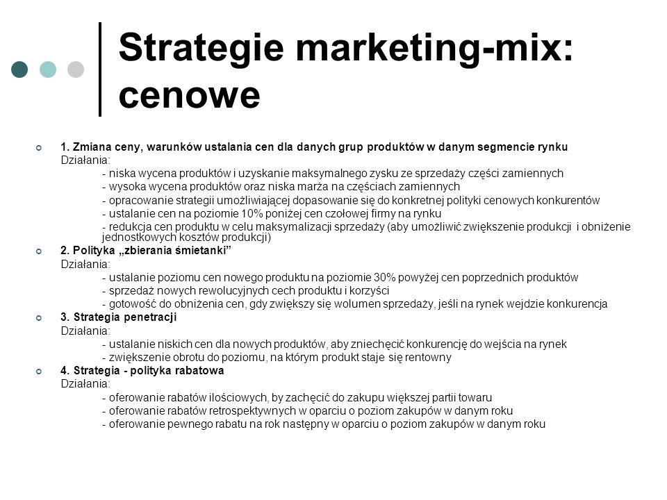 Strategie marketing-mix: cenowe 1. Zmiana ceny, warunków ustalania cen dla danych grup produktów w danym segmencie rynku Działania: - niska wycena pro