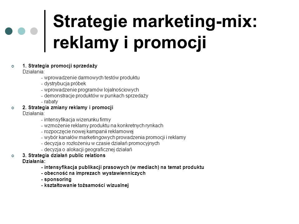 Strategie marketing-mix: reklamy i promocji 1. Strategia promocji sprzedaży Działania: - wprowadzenie darmowych testów produktu - dystrybucja próbek -