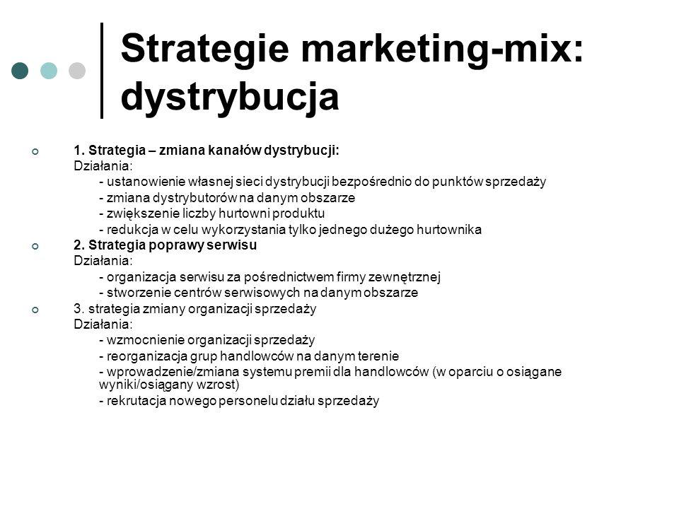 Strategie marketing-mix: dystrybucja 1. Strategia – zmiana kanałów dystrybucji: Działania: - ustanowienie własnej sieci dystrybucji bezpośrednio do pu