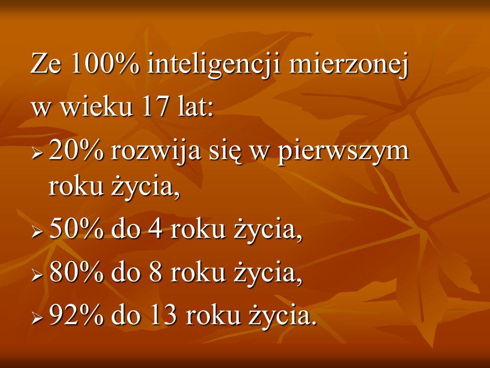 Ze 100% inteligencji mierzonej w wieku 17 lat: 20% rozwija się w pierwszym roku życia, 20% rozwija się w pierwszym roku życia, 50% do 4 roku życia, 50
