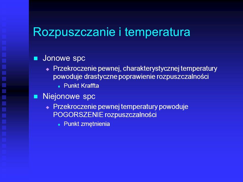 Rozpuszczanie i temperatura Jonowe spc Przekroczenie pewnej, charakterystycznej temperatury powoduje drastyczne poprawienie rozpuszczalności Punkt Kra