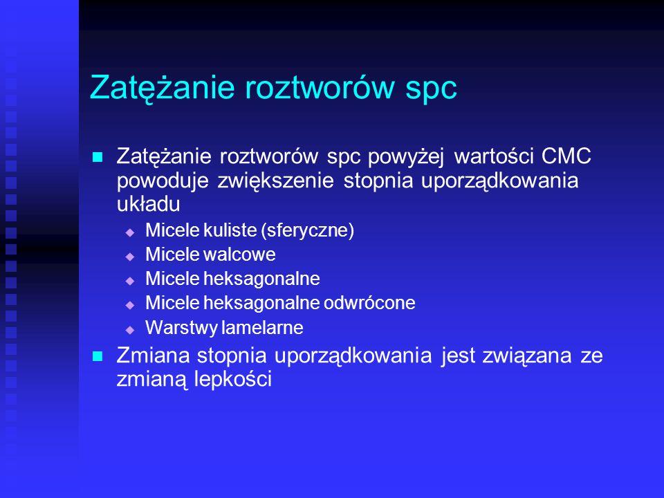 Zatężanie roztworów spc Zatężanie roztworów spc powyżej wartości CMC powoduje zwiększenie stopnia uporządkowania układu Micele kuliste (sferyczne) Mic
