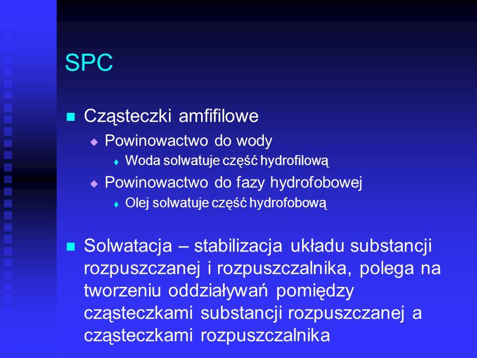 SPC Cząsteczki amfifilowe Powinowactwo do wody Woda solwatuje część hydrofilową Powinowactwo do fazy hydrofobowej Olej solwatuje część hydrofobową Sol
