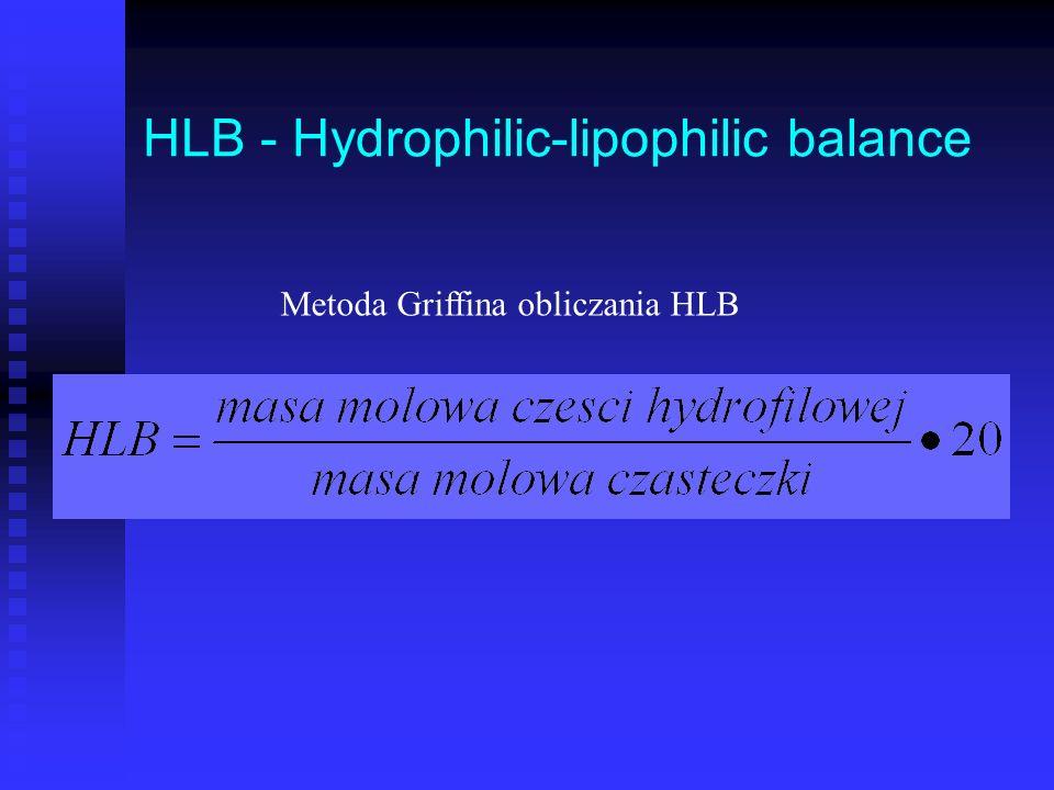 HLB - Hydrophilic-lipophilic balance Metoda Griffina obliczania HLB