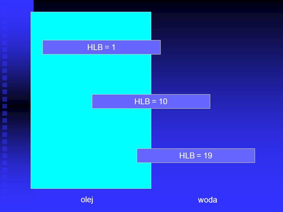 HLB = 1 HLB = 10 HLB = 19 olej woda
