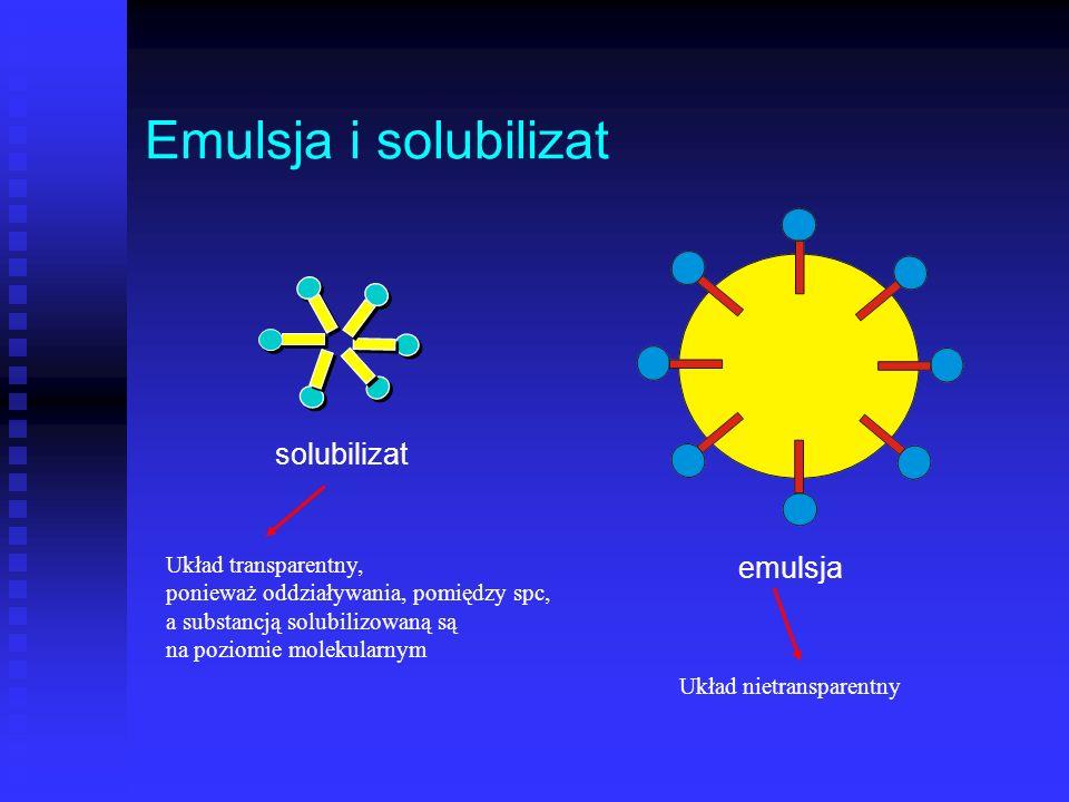 Emulsja i solubilizat solubilizat emulsja Układ transparentny, ponieważ oddziaływania, pomiędzy spc, a substancją solubilizowaną są na poziomie moleku