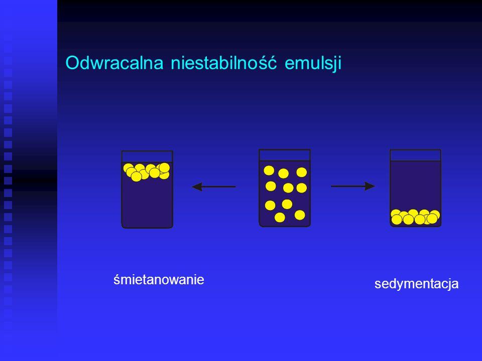 Odwracalna niestabilność emulsji śmietanowanie sedymentacja