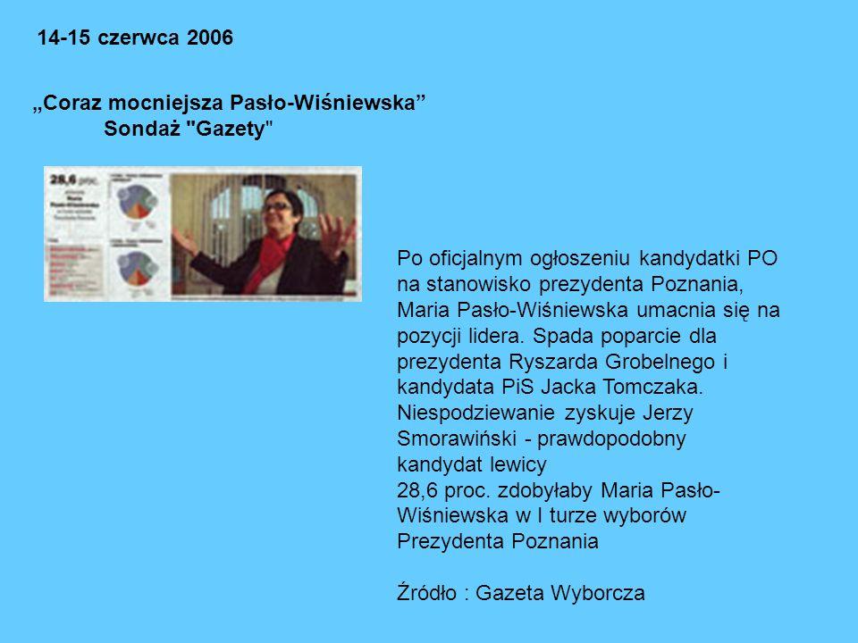 Coraz mocniejsza Pasło-Wiśniewska Sondaż Gazety 14-15 czerwca 2006 Po oficjalnym ogłoszeniu kandydatki PO na stanowisko prezydenta Poznania, Maria Pasło-Wiśniewska umacnia się na pozycji lidera.