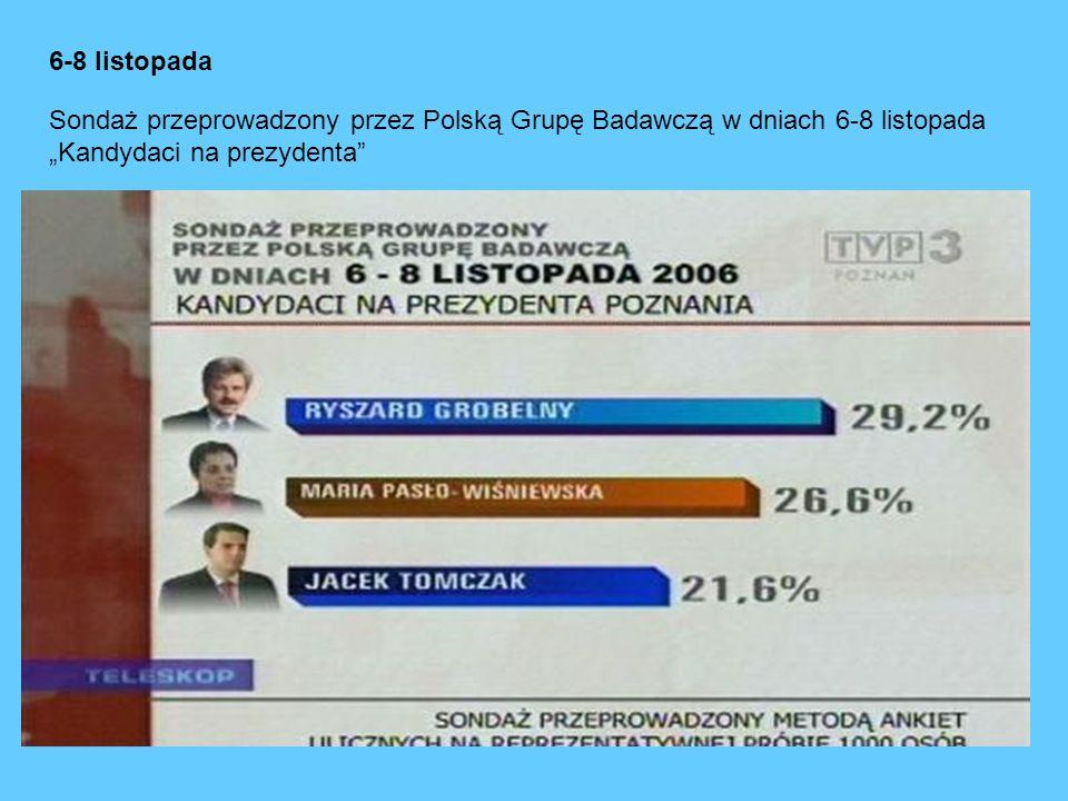 6-8 listopada Sondaż przeprowadzony przez Polską Grupę Badawczą w dniach 6-8 listopada Kandydaci na prezydenta