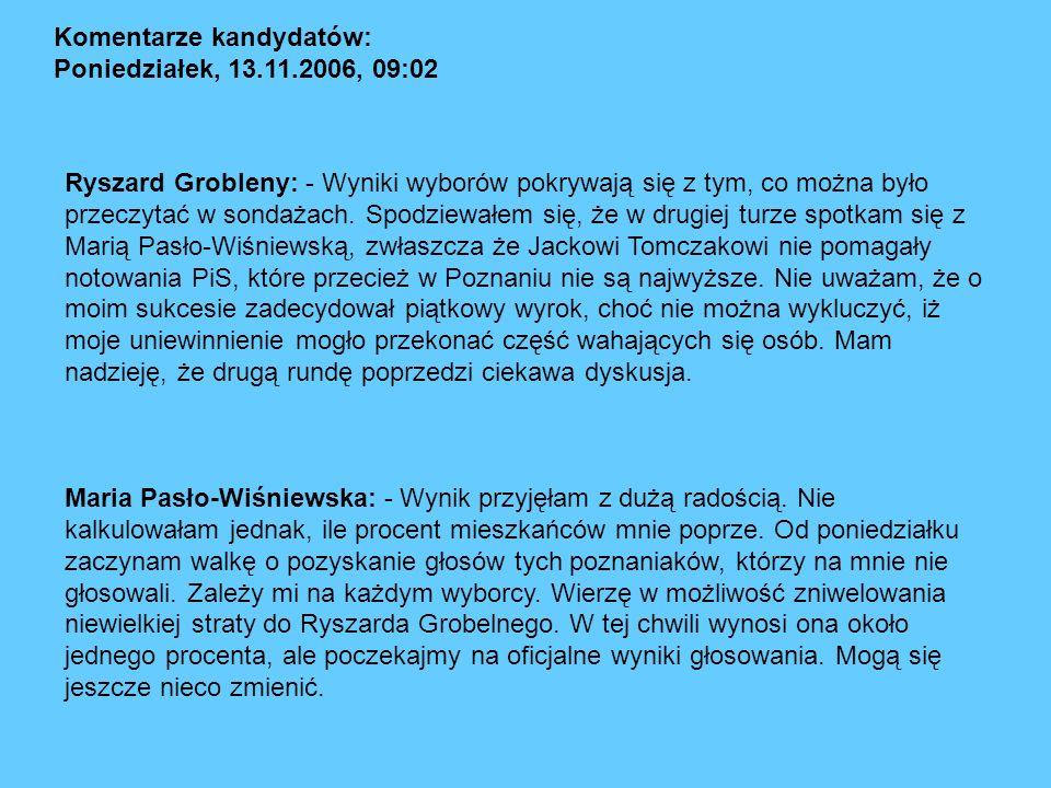 Komentarze kandydatów: Poniedziałek, 13.11.2006, 09:02 Ryszard Grobleny: - Wyniki wyborów pokrywają się z tym, co można było przeczytać w sondażach.