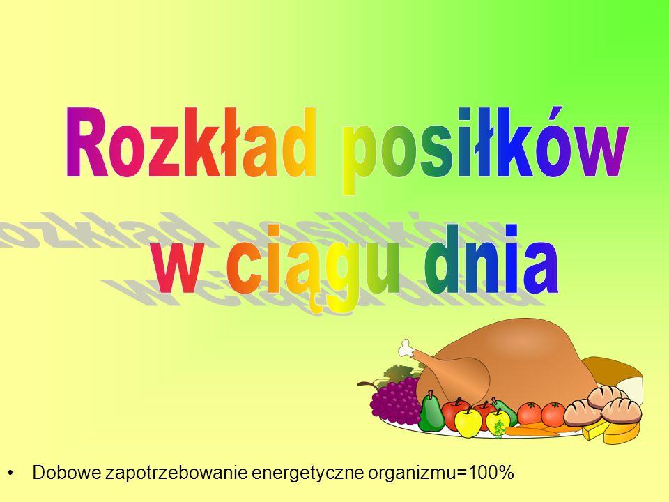 Dobowe zapotrzebowanie energetyczne organizmu=100%