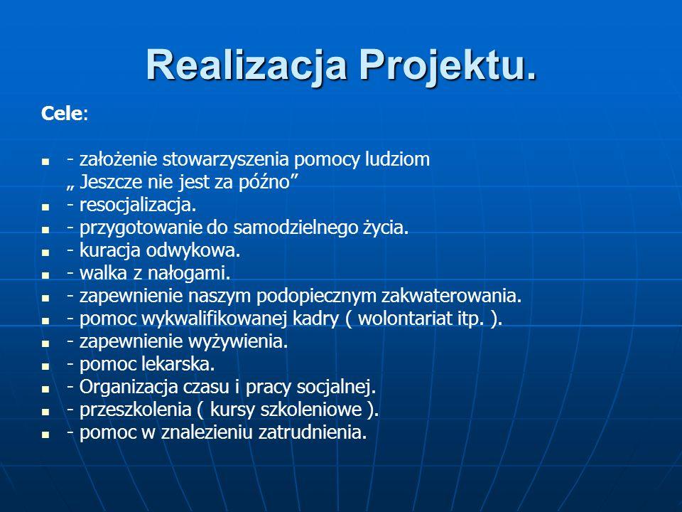 Realizacja Projektu.Czas potrzebny na realizację projektu.