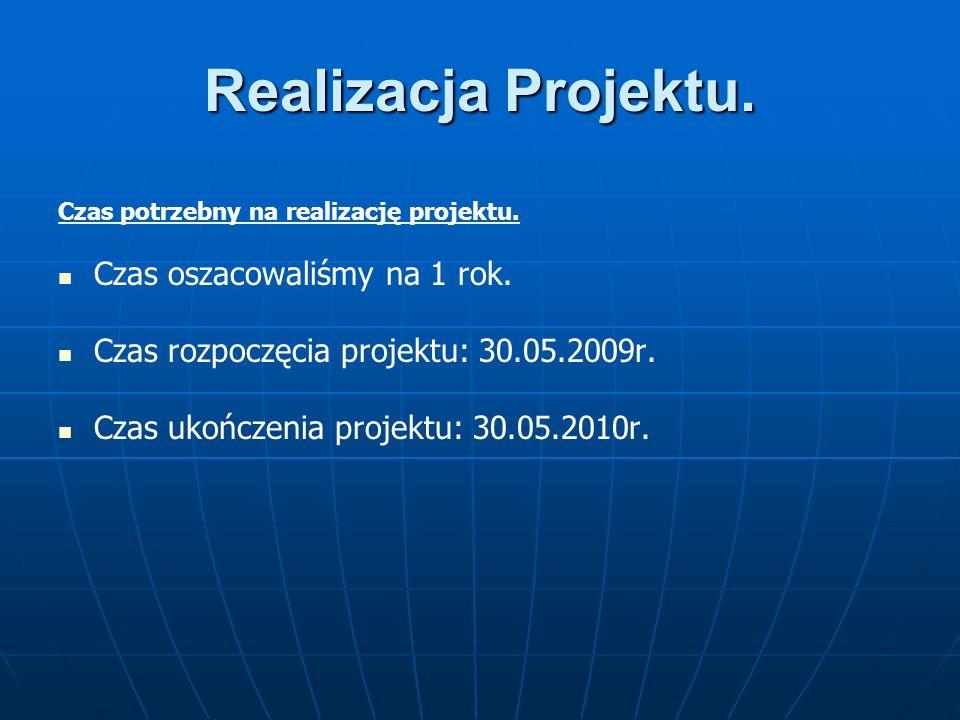 Realizacja Projektu. Czas potrzebny na realizację projektu. Czas oszacowaliśmy na 1 rok. Czas rozpoczęcia projektu: 30.05.2009r. Czas ukończenia proje