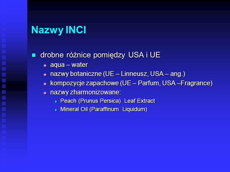 Nazwy INCI International Nomenclature of Cosmetic Ingredients (do 1993 CTFA-Names) International Nomenclature of Cosmetic Ingredients (do 1993 CTFA-Na