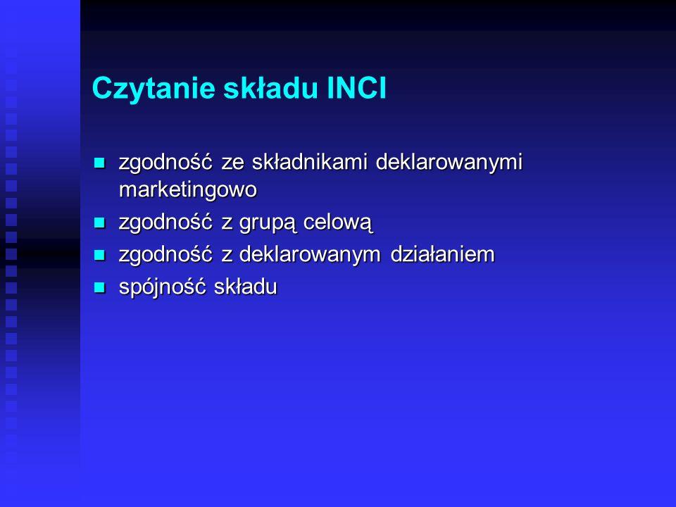 Nazwy INCI - znaczenie uproszczenie nazewnictwa uproszczenie nazewnictwa czystych związków chemicznych (sól sodowa siarczanu dioksyetylenowanego alkoh