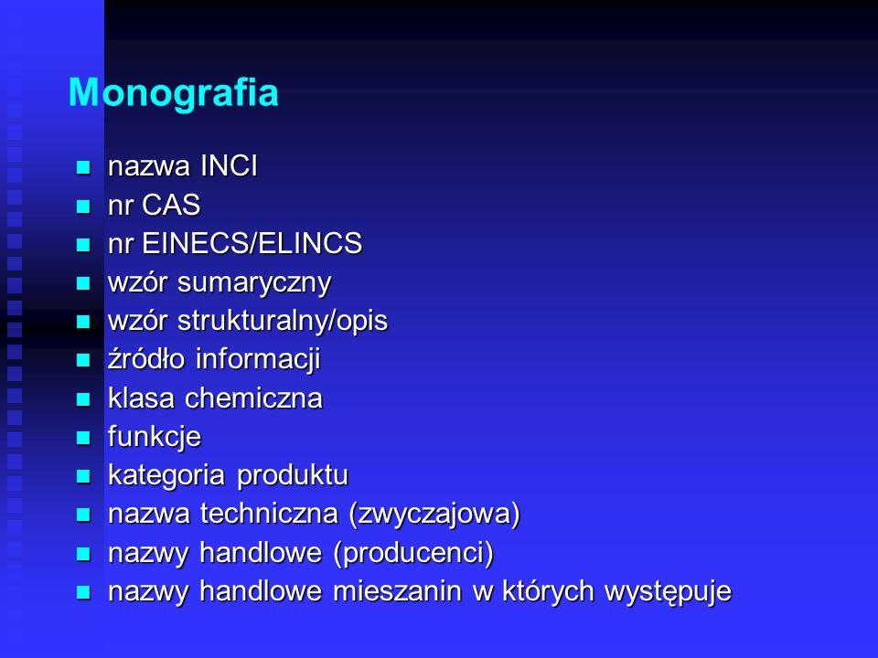 International Cosmetic Ingredient Dictionary and Handbook wydawana przez CTFA (1993, 1995, 1997, 2000, 2002, 2004, 2006) wydawana przez CTFA (1993, 19