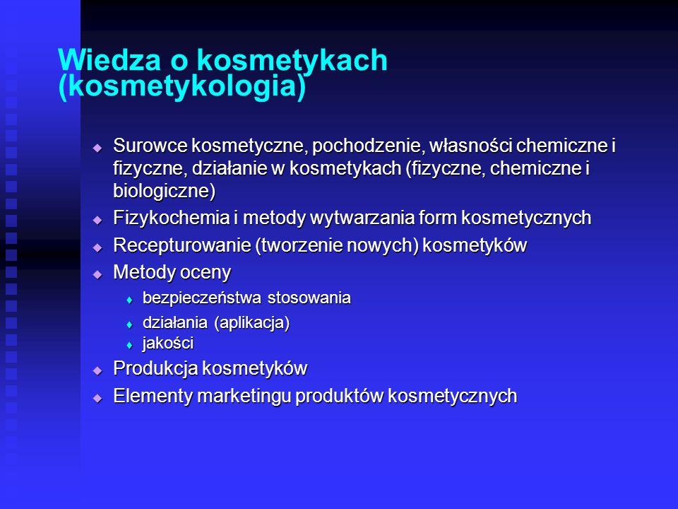 Wiedza o kosmetykach (kosmetykologia) Surowce kosmetyczne, pochodzenie, własności chemiczne i fizyczne, działanie w kosmetykach (fizyczne, chemiczne i biologiczne) Surowce kosmetyczne, pochodzenie, własności chemiczne i fizyczne, działanie w kosmetykach (fizyczne, chemiczne i biologiczne) Fizykochemia i metody wytwarzania form kosmetycznych Fizykochemia i metody wytwarzania form kosmetycznych Recepturowanie (tworzenie nowych) kosmetyków Recepturowanie (tworzenie nowych) kosmetyków Metody oceny Metody oceny bezpieczeństwa stosowania bezpieczeństwa stosowania działania (aplikacja) działania (aplikacja) jakości jakości Produkcja kosmetyków Produkcja kosmetyków Elementy marketingu produktów kosmetycznych Elementy marketingu produktów kosmetycznych
