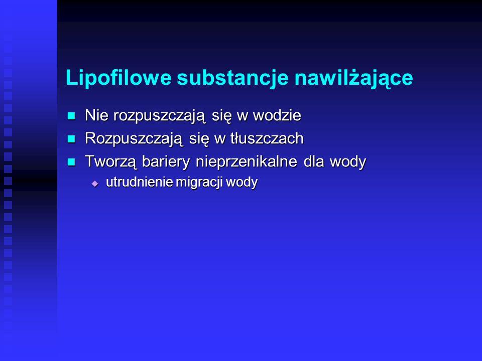 Hydrofilowe substancje nawilżające Niskocząsteczkowe Niskocząsteczkowe mogą nawet wnikać w głąb warstwy rogowej (np. gliceryna, glikol propylenowy) mo