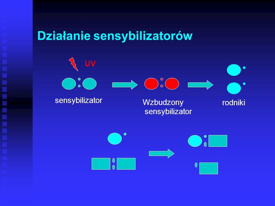 Sensybilizatory Związki chemiczne łatwo pochłaniające promieniowanie UV Związki chemiczne łatwo pochłaniające promieniowanie UV W atmosferze – tlen or