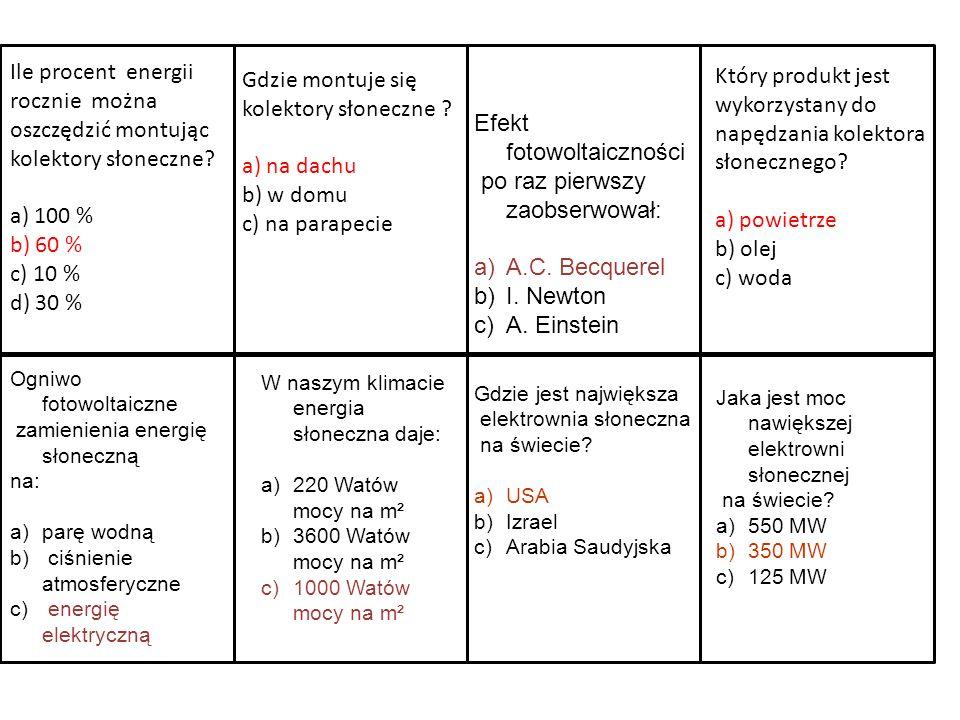 Gdzie montuje się kolektory słoneczne ? a) na dachu b) w domu c) na parapecie Który produkt jest wykorzystany do napędzania kolektora słonecznego? a)