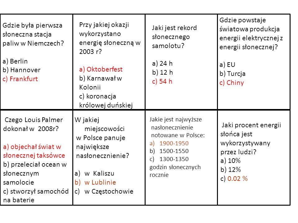Gdzie powstaje światowa produkcja energii elektrycznej z energii słonecznej? a) EU b) Turcja c) Chiny Jaki procent energii słońca jest wykorzystywany