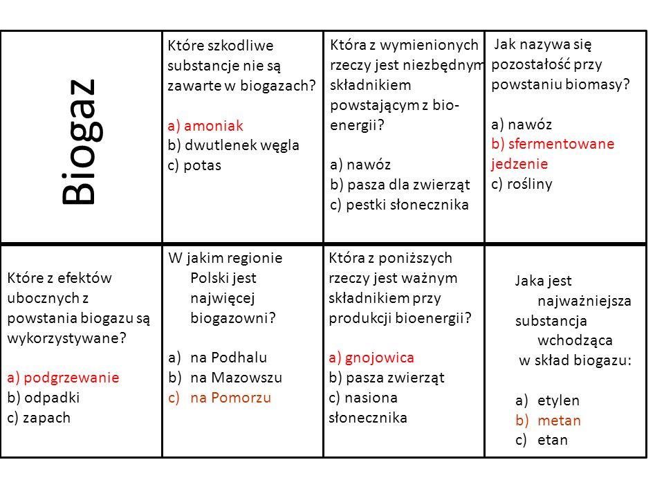 Które z efektów ubocznych z powstania biogazu są wykorzystywane? a) podgrzewanie b) odpadki c) zapach W jakim regionie Polski jest najwięcej biogazown