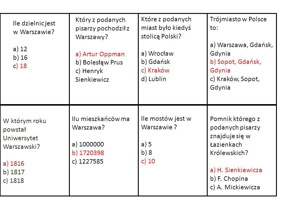 W którym roku powstał Uniwersytet Warszawski? a) 1816 b) 1817 c) 1818 Ilu mieszkańców ma Warszawa? a) 1000000 b) 1720398 c) 1227585 Ile mostów jest w