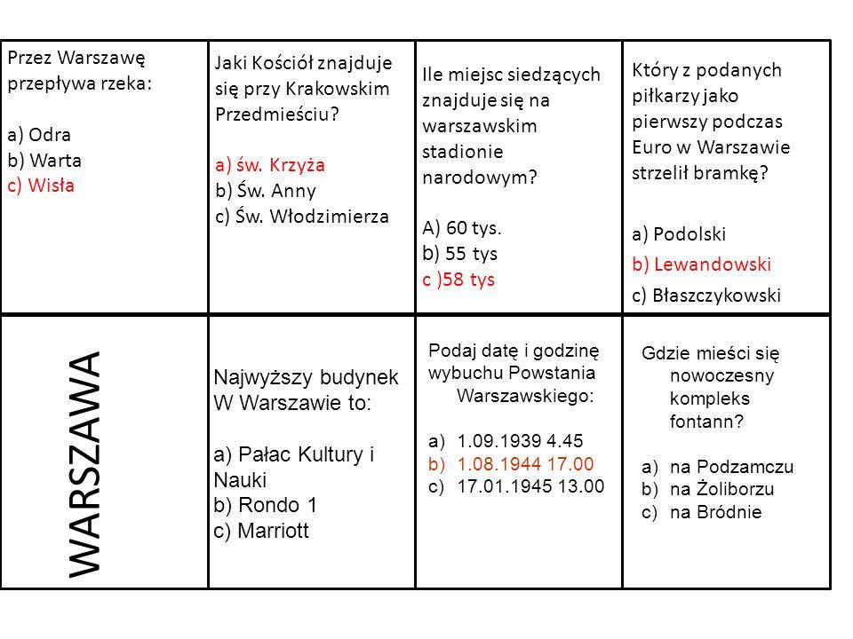 WARSZAWA Jaki Kościół znajduje się przy Krakowskim Przedmieściu? a) św. Krzyża b) Św. Anny c) Św. Włodzimierza Przez Warszawę przepływa rzeka: a) Odra
